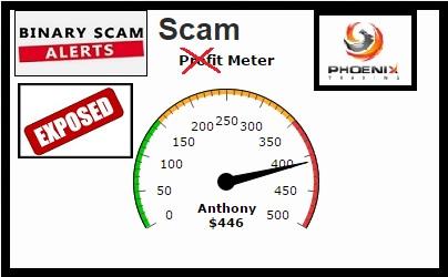 Investor alert binary options fraud